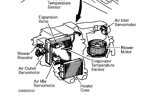 how do i replace the thermostat   the air conditioning works on