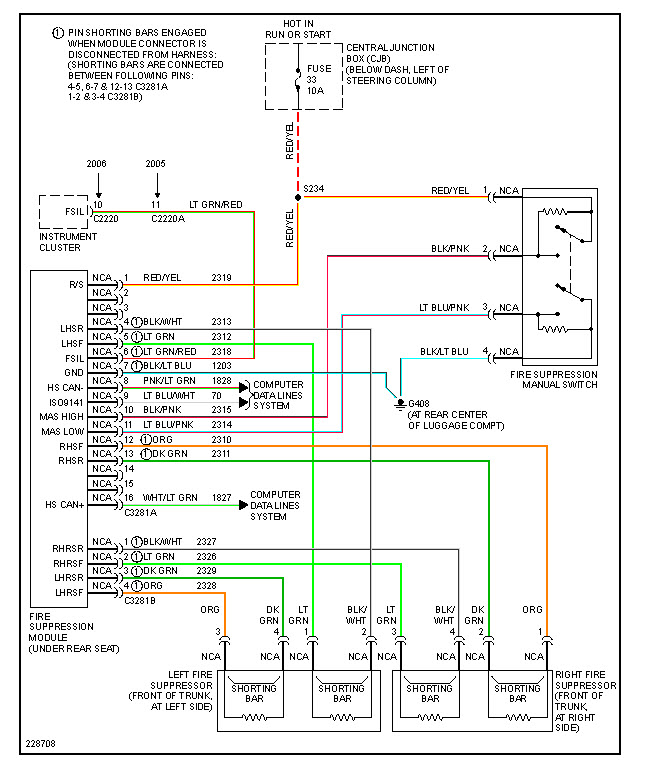 2006 ford interceptor cluster wire diagram   42 wiring