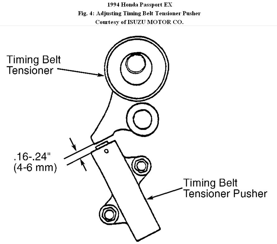 Honda Passport Timing Belt How To Change 1994