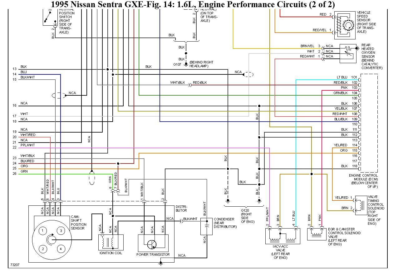 original wiring diagram for nissan sentra gxe 1995 wiring problem,  at edmiracle.co