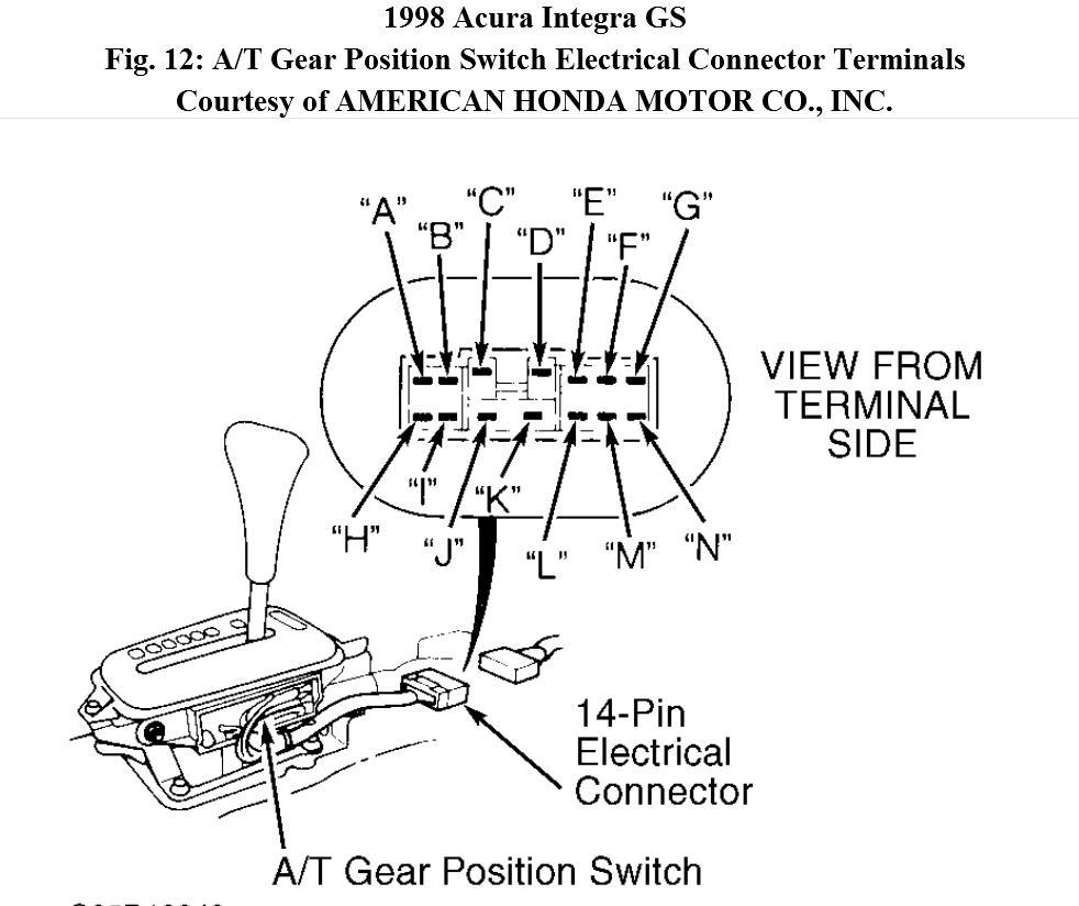 1996 Integra Fuse Box Diagram Wiring Library 98 Acura Ls Imageresizertool Com 1999 1991