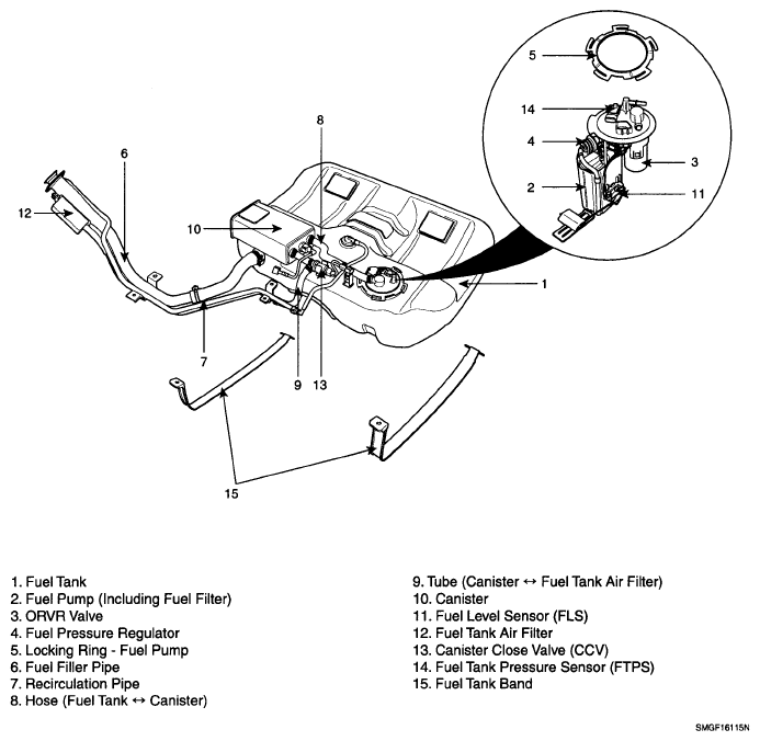 2004 kia optima fuel filter location