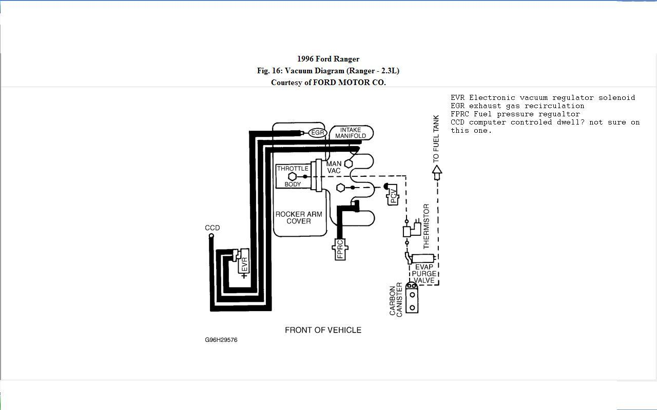 1996 Ford Ranger Broken Vacuum Line From Canister Engine Diagrams Thumb