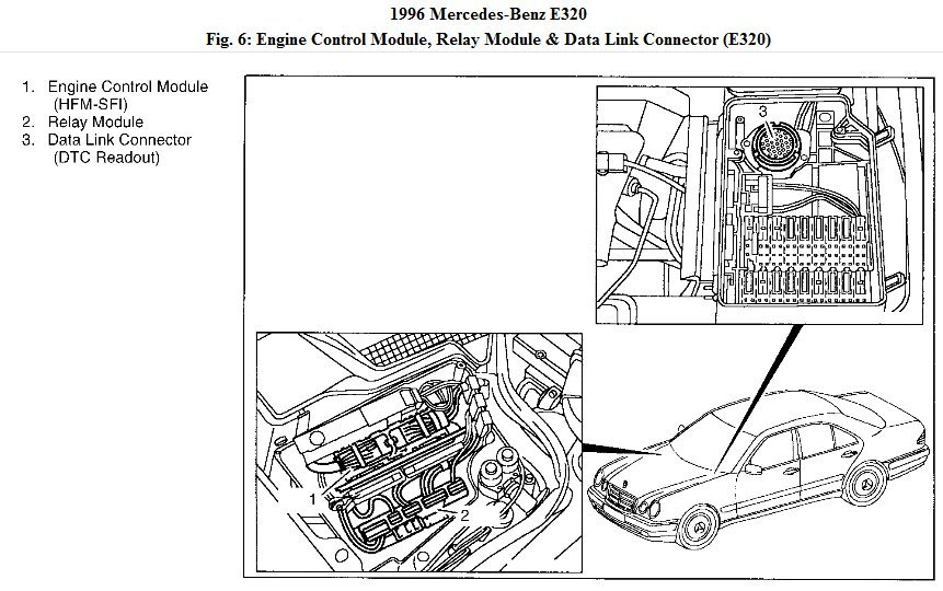 obd2a ecu wiring diagram