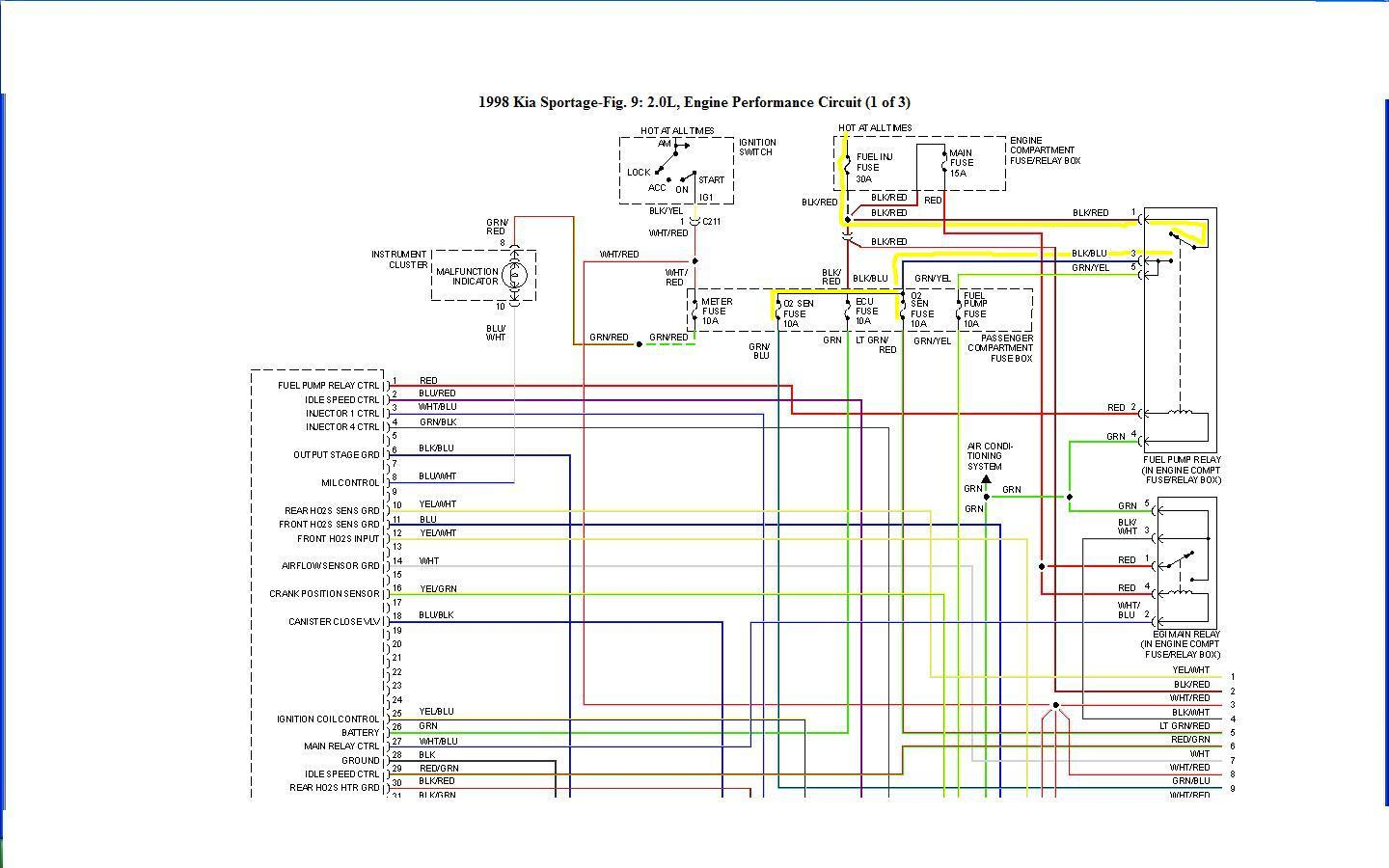 2009 Kia Sportage Radio Wiring - top electrical wiring diagram Kia Sportage Tdi Wiring Diagram on kia to boss wiring, mazda 626 wiring diagrams, jeep liberty wiring diagrams, mercedes c230 wiring diagrams, plymouth prowler wiring diagrams, chevrolet colorado wiring diagrams, maserati biturbo wiring diagrams, kia optima wiring diagram, kia radio wiring harness, kia optima fuse diagram, kia automotive wiring diagrams, hyundai azera wiring diagrams, vw touareg wiring diagrams, bmw 5 series wiring diagrams, lotus elan wiring diagrams, hyundai genesis sedan wiring diagrams, kia sedona wiring-diagram, mitsubishi pajero wiring diagrams, bmw 528i wiring diagrams,