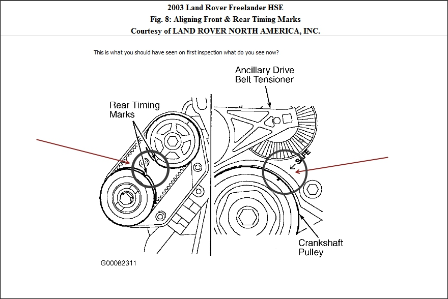 [SCHEMATICS_4HG]  Camshaft Timing Marks: Need Timing Marks for Vehicle Listed Above ... | 2004 Land Rover Freelander Engine Diagram |  | 2CarPros