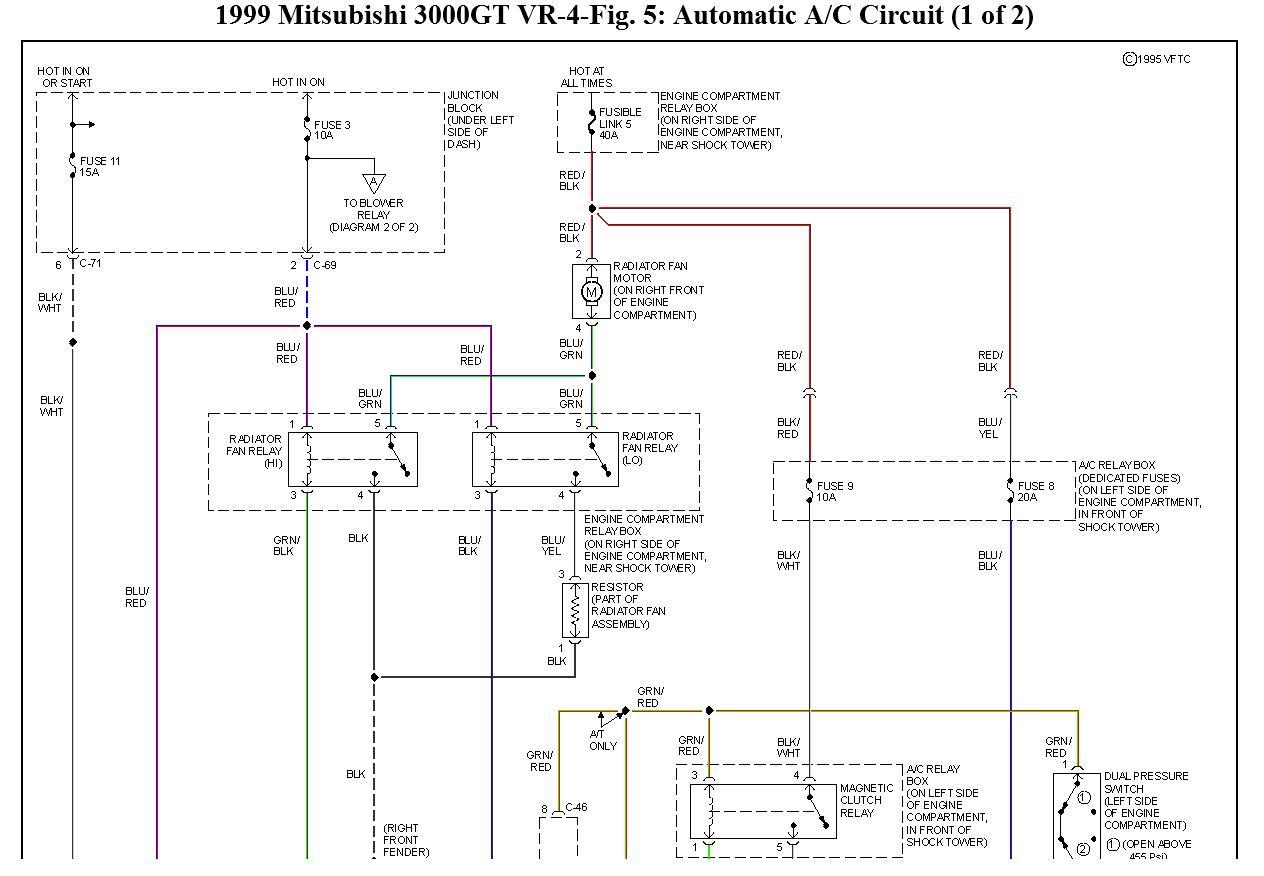 partner acs wiring diagram 1999 mitsubishi galant convert manual ac to auto