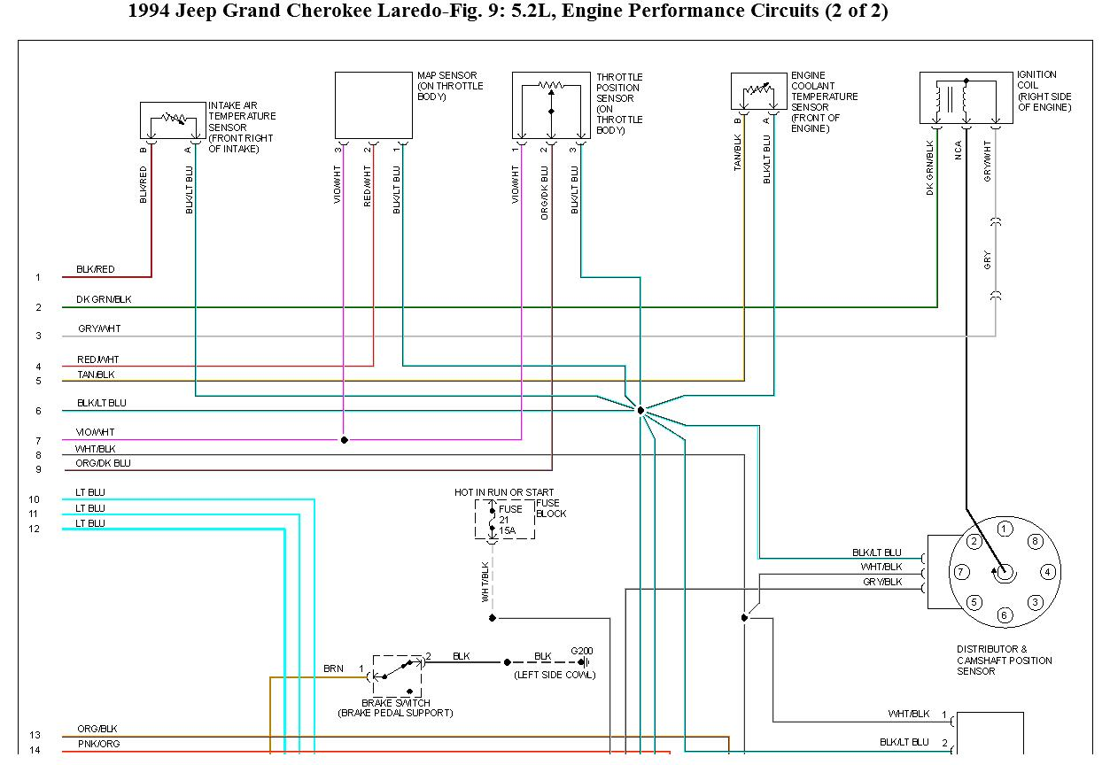 94 jeep grand cherokee 5 2 wiring diagram   41 wiring