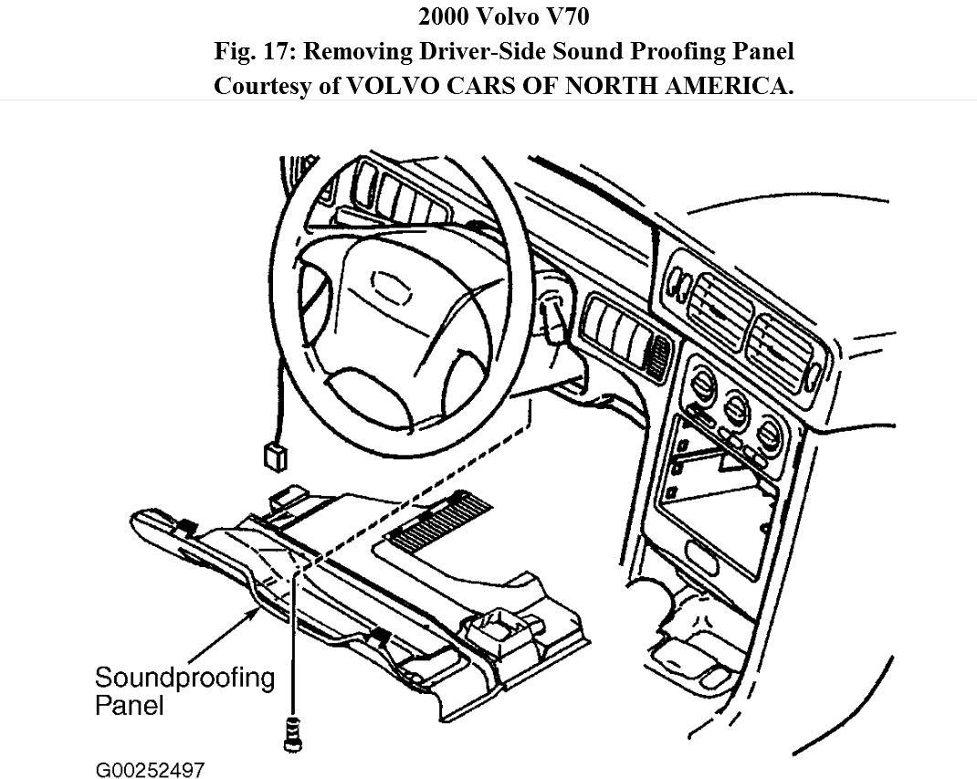 service manual  repair guides heater core removal