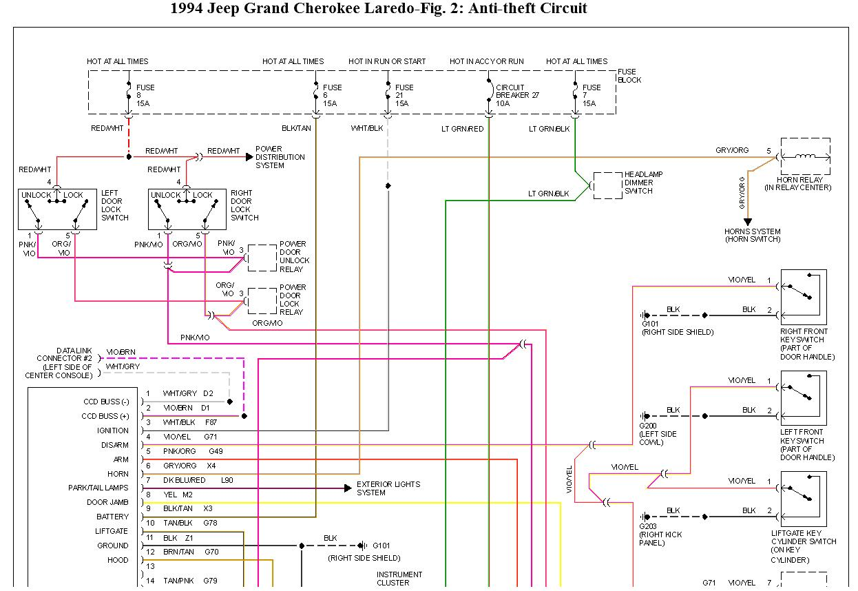 94 Jeep Grand Cherokee Wiring Schematic - Wiring Diagram Posts  Jeep Grand Cherokee Wiring Schematic on