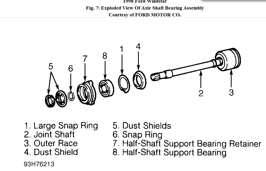 How To Remove CV Joint I Need To To Know To Replace Ball