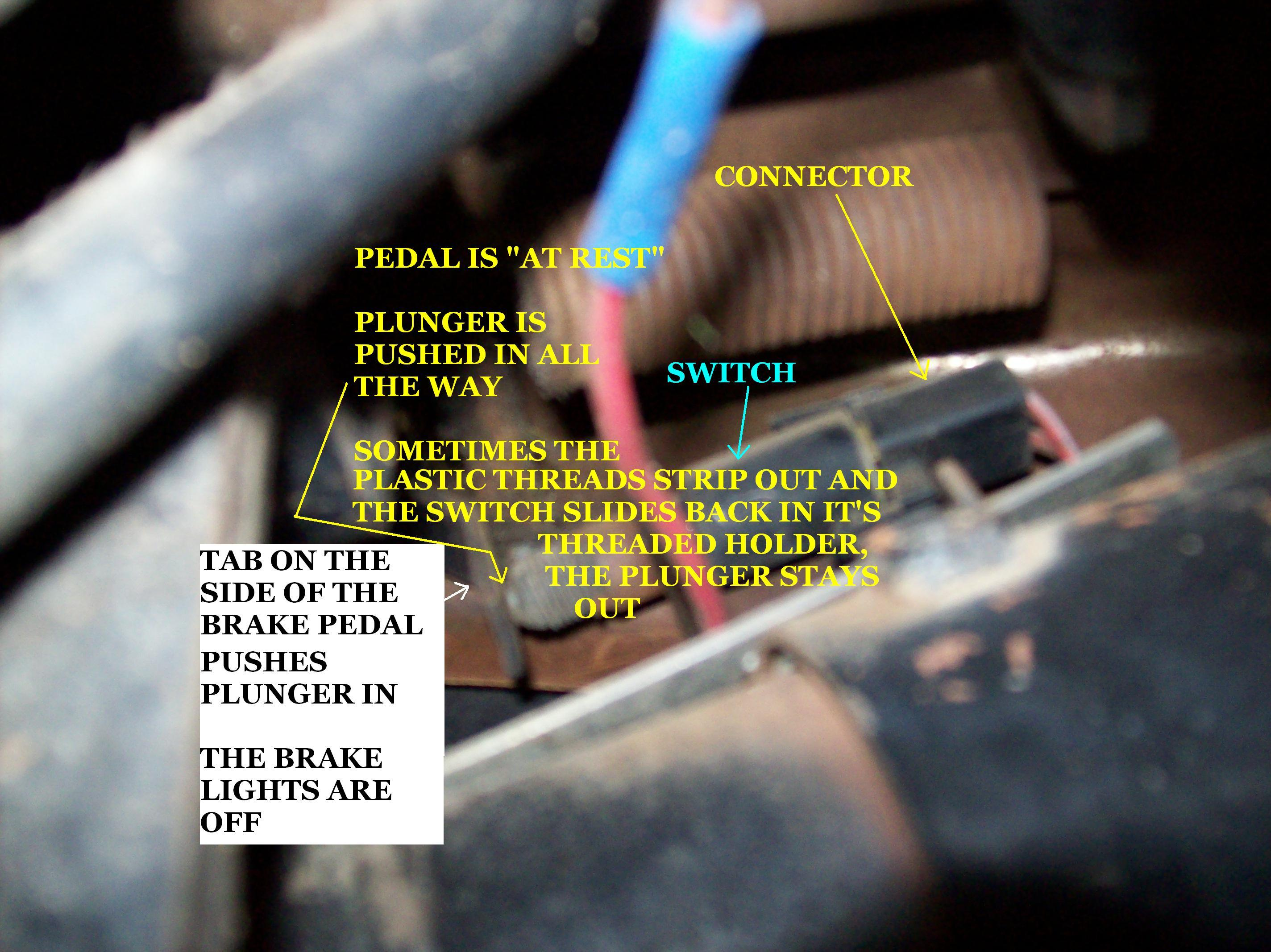 1985 Jeep CJ7 Brake Switch My Brake Lights Wont Go Off Ive – Jeep Cj7 Brake Light Wiring