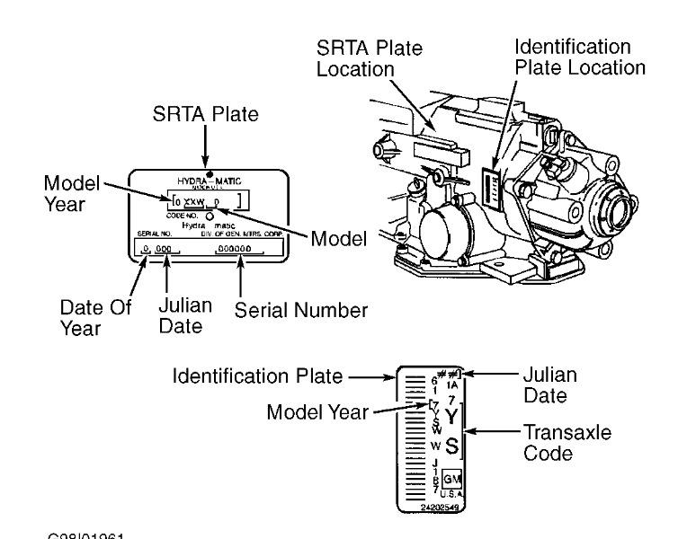 2000 Pontiac Grand Prix Transmission I Have A 2000 Pontiac Grand