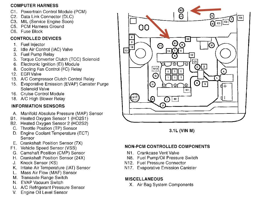 beretta 96 chevy emission diagram automotive wiring 1996 Beretta Z26 original