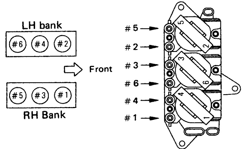 1995 isuzu rodeo alternator plug diagram