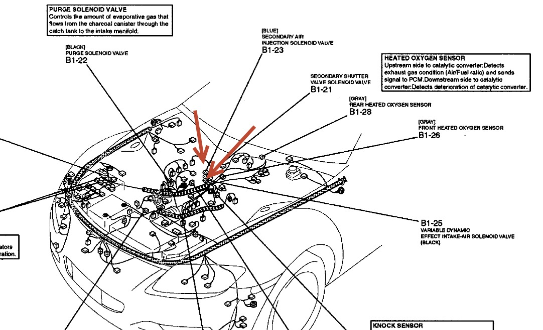 2004 mazda rx8 engine diagram html