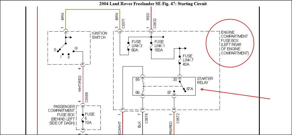original landrover freelander start problems hi! i have a land rover freelander 1 fuse box layout at webbmarketing.co