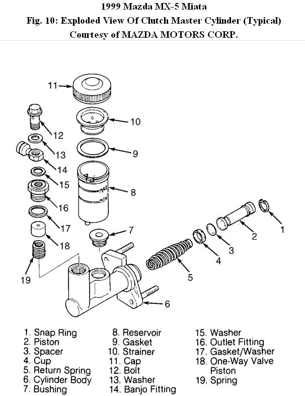 miata clutch diagram