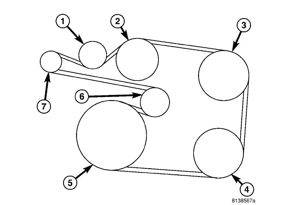 2006 hemi engine pulley diagram 11 4 kenmo lp de \u2022 2006 Dodge Ram Serpentine Belt Diagram serpentine belt routing diagram of 2007 dodge magnum serpentine rh 2carpros com dodge hemi motor diagram