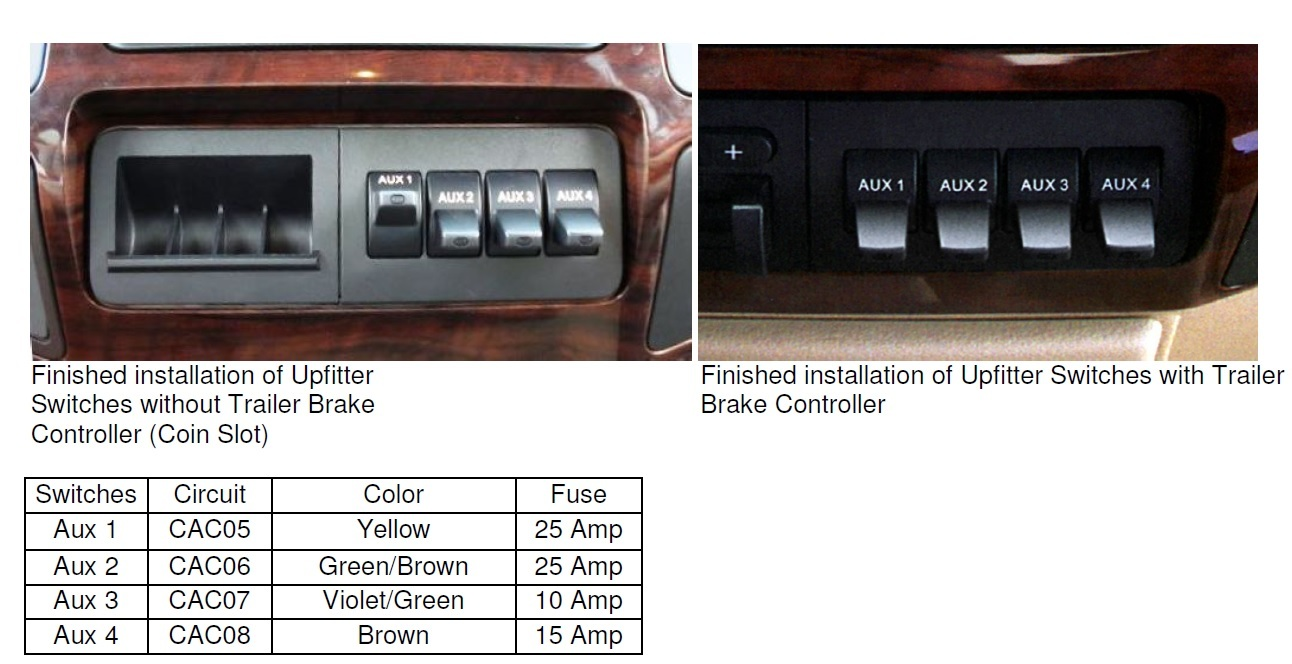 Ford Upfitter Switch Installation 2011 F250 Wiring Diagram Began Offering Switches Which Could Be Installed In The Cubby Hole Dash And Trucks F 350