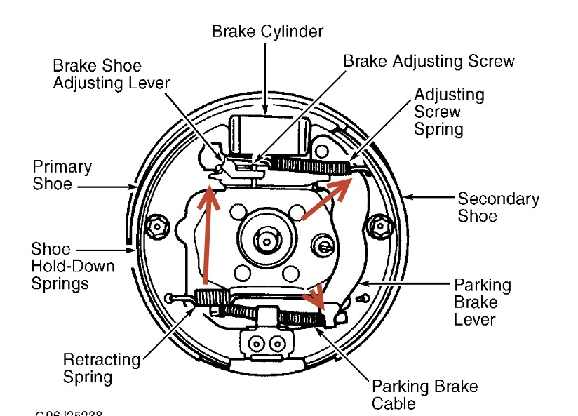 Lose Of Wheel Rotation With New Brake Shoes Amp Drums