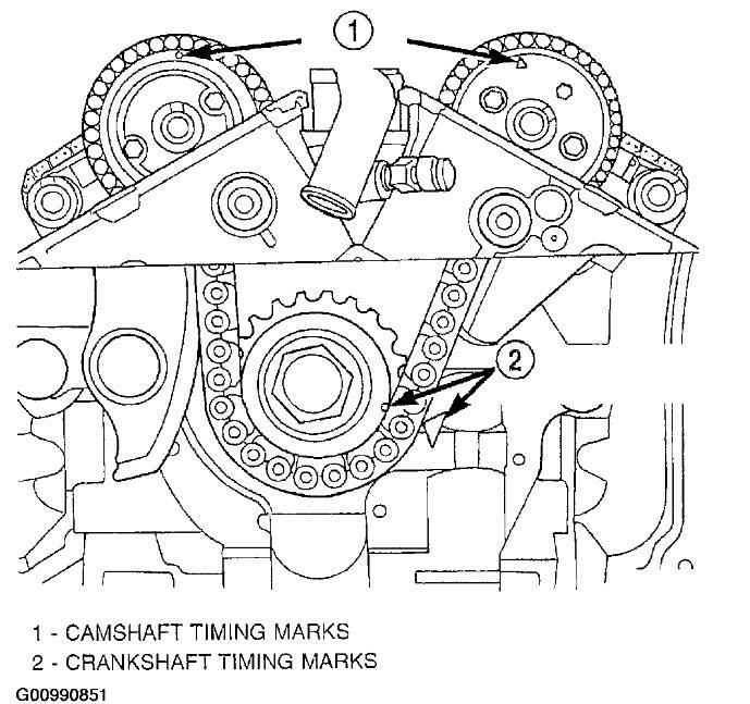 Cam Markings: My 2002 Intrepid 2.7L Left Camshafts Have