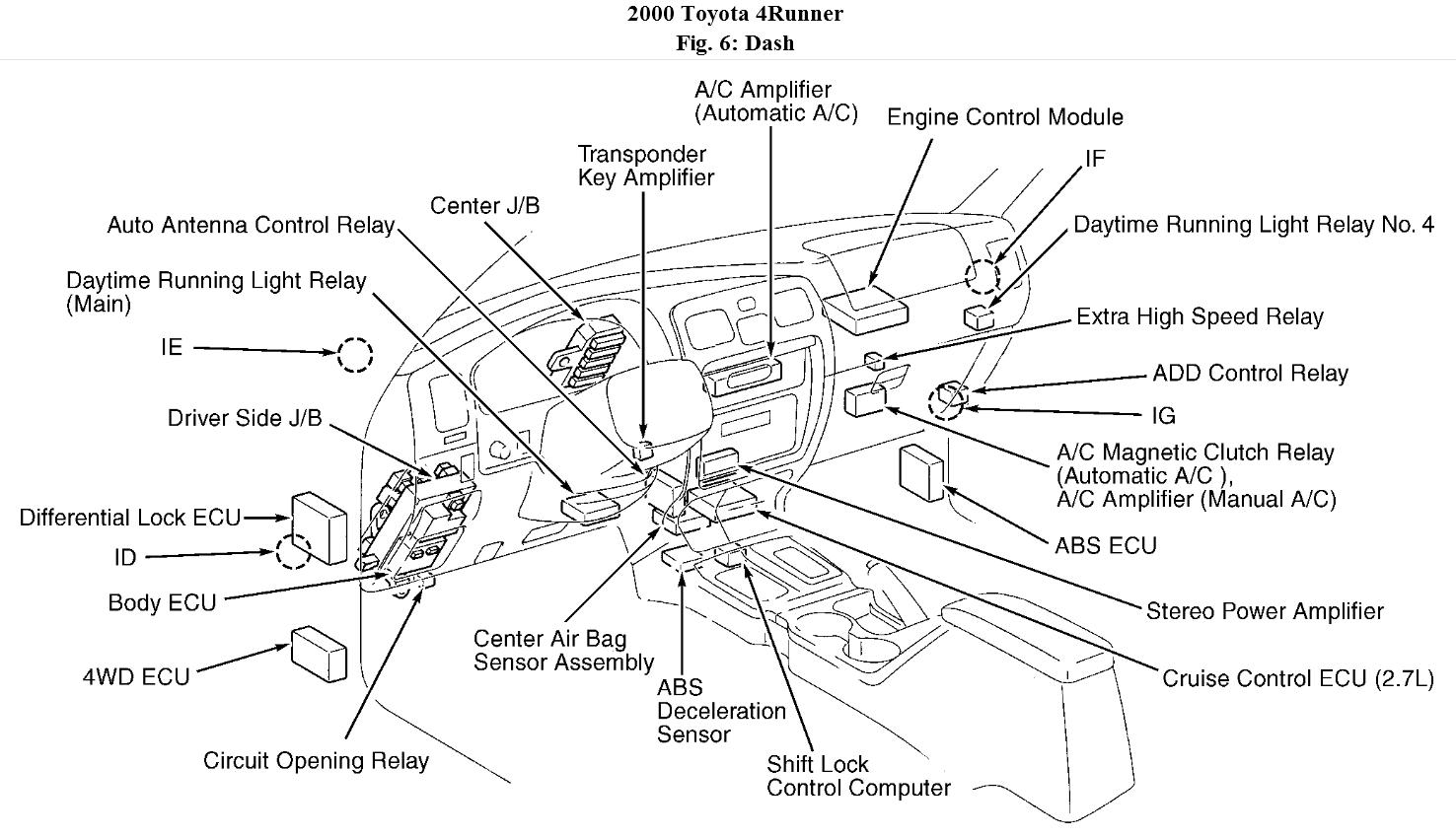 ignition module diagram
