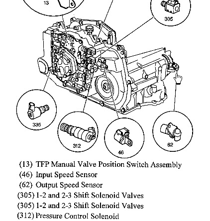 2008 Cobalt Transmission Diagram