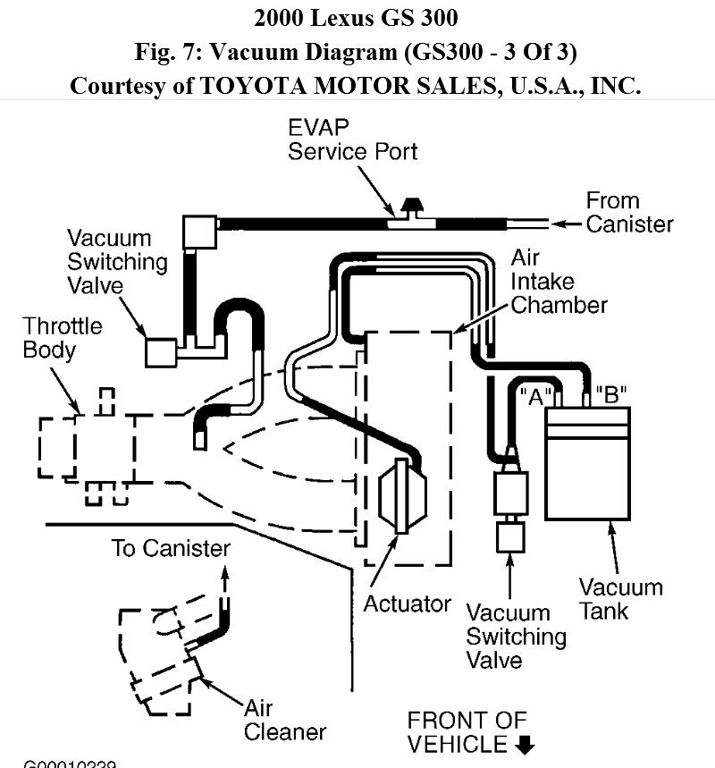 vacuum diagram 1999 lexus gs300