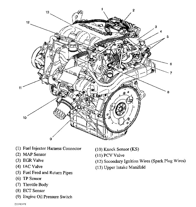 2004 pontiac montana thermostat change  unable to remove