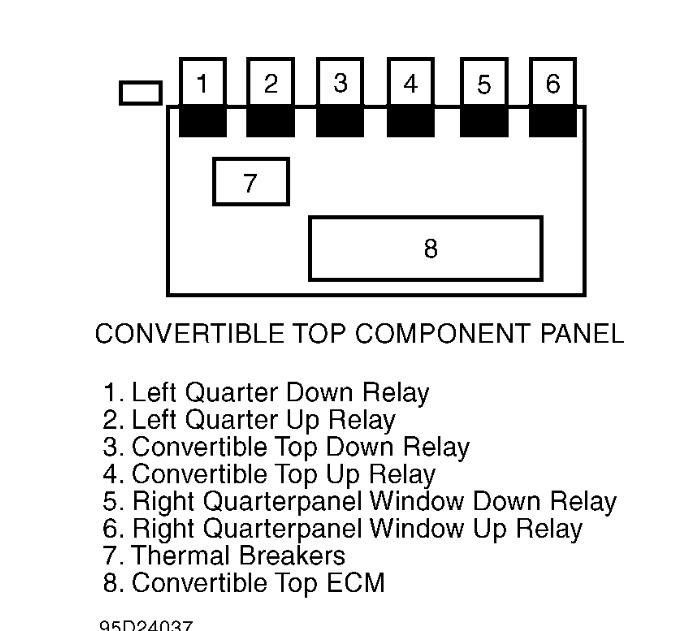 Fine 1994 Jaguar Xjs Convertible Top Back Windows The Back Windows Are Wiring 101 Akebretraxxcnl