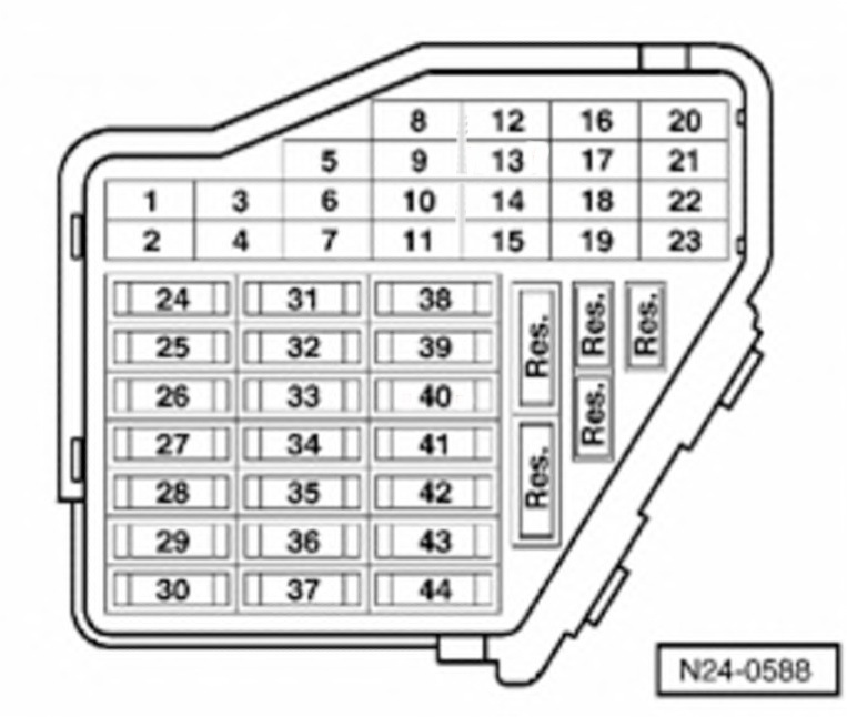 vw jetta fuse box card wiring diagrams