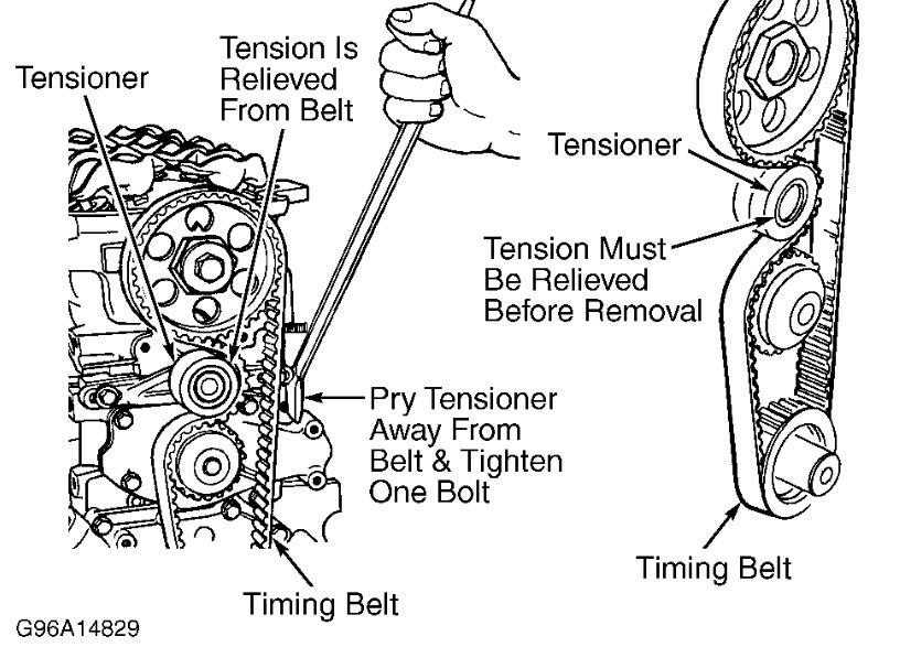 249417 Location Of Wireless Remote Alarm Ecu 99 Ls besides 2003 Buick Lesabre Starter Location furthermore 1993 Dodge Spirit Serpentine Belt Diagram furthermore Dodge Spirit Timing Belt Diagram additionally T13441969 Need know size carburetor need 1978. on 1994 chrysler lebaron fuse box diagram