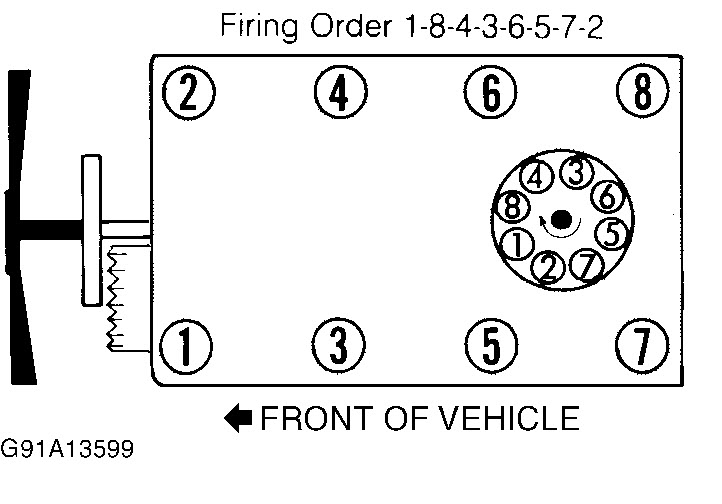 wiring diagram for 2000 chevy blazer 4 3l  chevy  auto