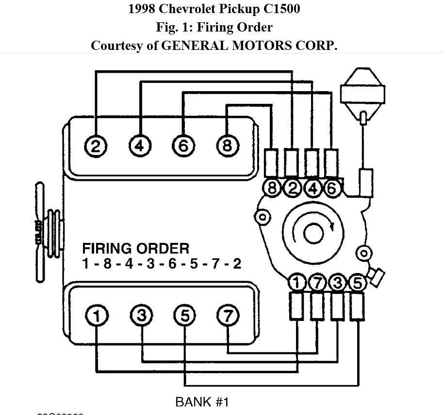 backfiring distributor wiring diagram 350 5 7l 2wd c1500 1994 Chevy LT1 Engine Diagrams thumb