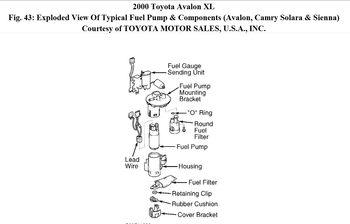 Fuel Filter Where Is Located Do I Need To Put Toyota Pump Diagram Thumb