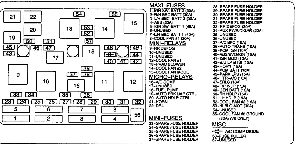 original 1999 pontiac grand am fuse and relay diagram detailed schematics