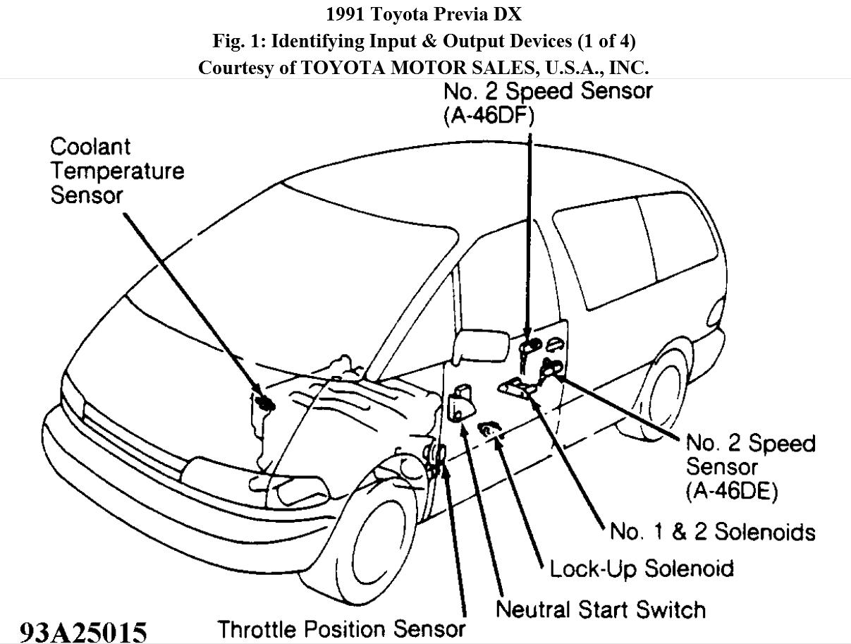 91 toyota previa engine  toyota  auto fuse box diagram