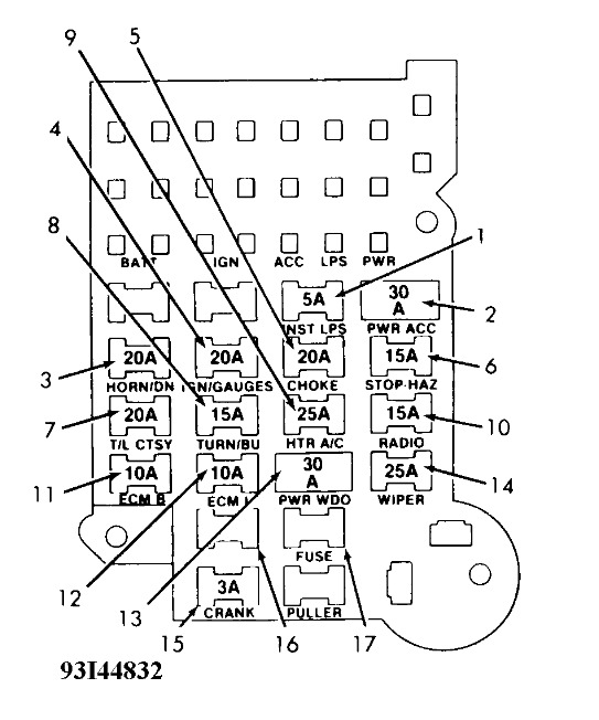1993 Chevy S10 Blazer Fuse Box Diagram - Wiring Diagram Meta on 88 chevy lights, 88 chevy fusible link, 88 chevy throttle body, 88 chevy ignition switch, 88 chevy engine wiring, 88 chevy ignition wiring, 88 chevy alternator wiring, 88 chevy headlights, 88 chevy transmission, 88 chevy wiring diagram,