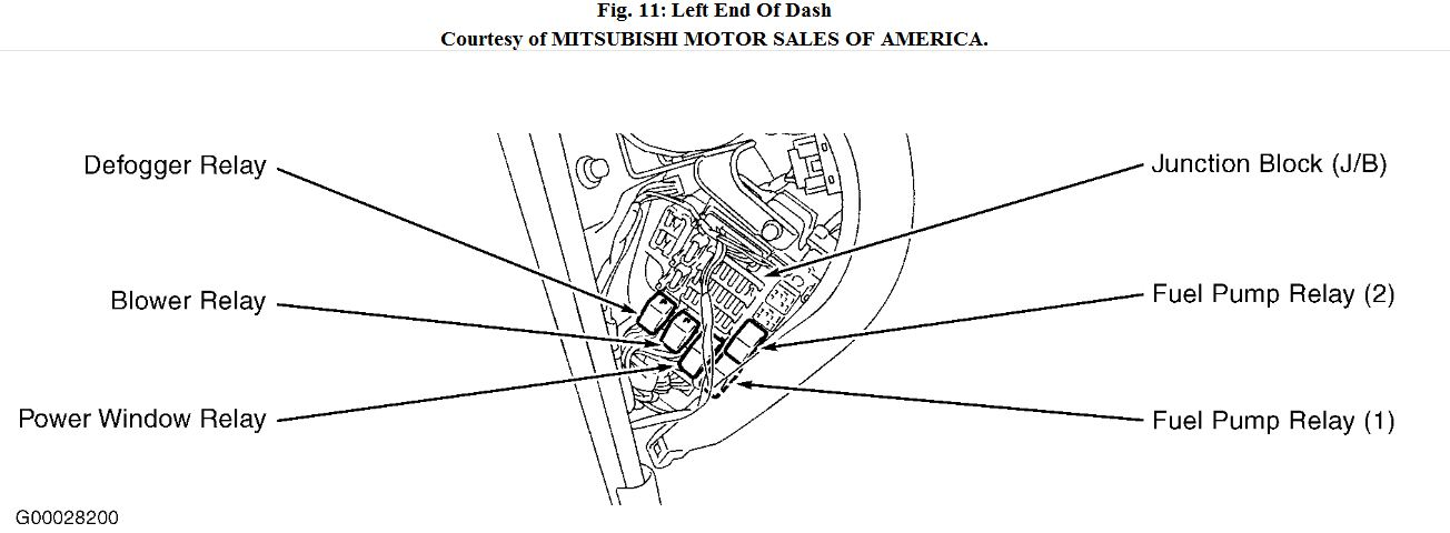 original 2001 mitsubishi eclipse fuse box diagram mitsubishi wiring Automotive Relay Box at fashall.co