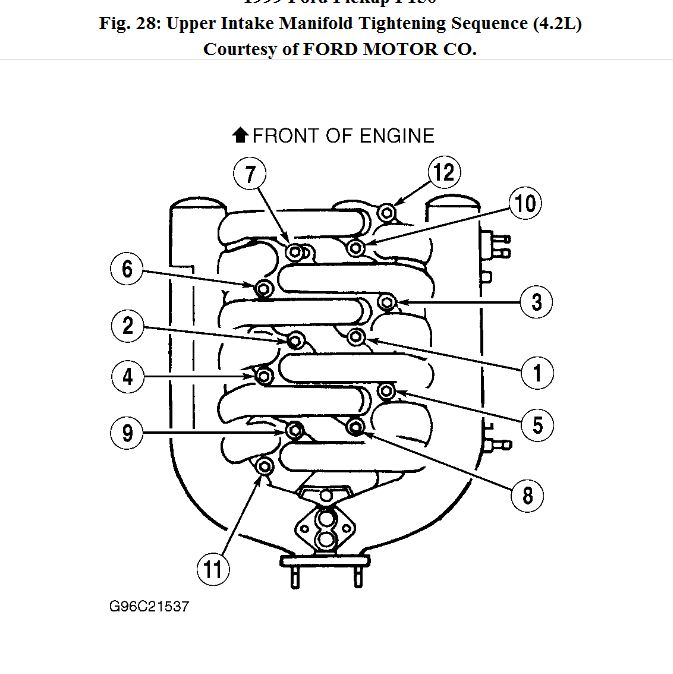 firing order for ford 1997 f150 4 6 html