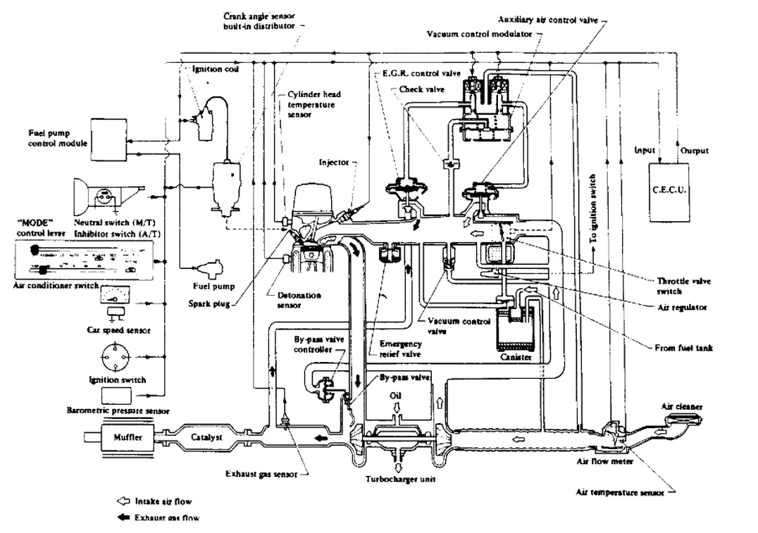 ... 280z vacuum line diagram data wiring diagrams u2022 rh naopak co 1978  Datsun 280Z 1984 Datsun
