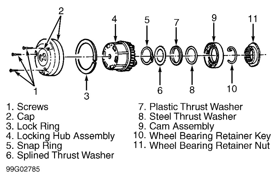 1996 Ford F150 Passager Wheel Bearing I Have A 4x4. Ford. 2002 Ford F 150 Front Hub Diagram At Scoala.co