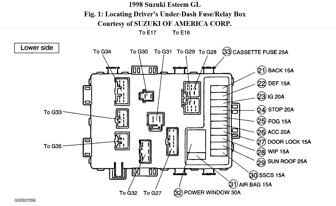 original 2000 suzuki esteem fuse box 2000 wiring diagrams instruction suzuki kizashi fuse box at gsmportal.co