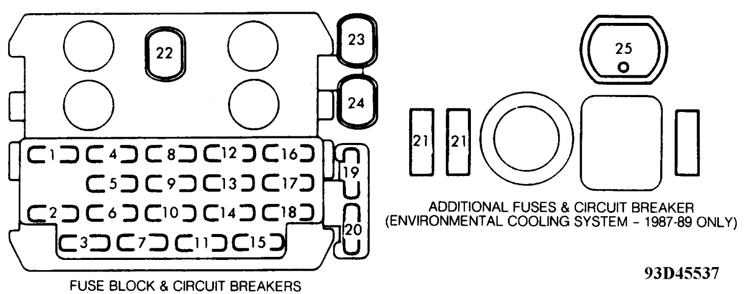 1989 Toyota Van Fuse Box Basic Guide Wiring Diagram Yaris 1988 Location Where Are My Fuses In Rh 2carpros Com 2009 Camry