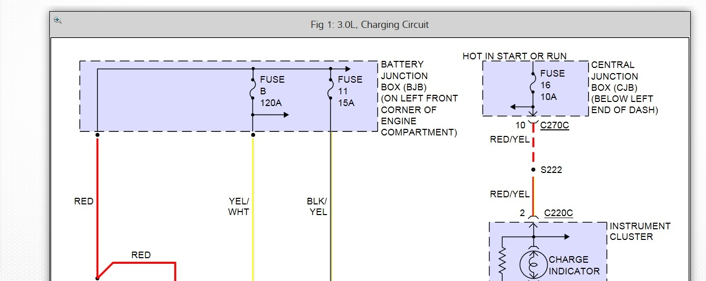 original 2003 ford escape charging i check my fuses what is the hundred 2003 Ford Escape Fuse Box Diagram at reclaimingppi.co