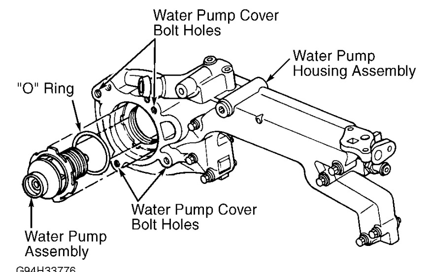 1994 Cadillac Deville Engine Diagram