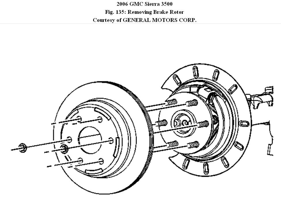 disk brakes  how to removal of rear rotors on 2006 gmc