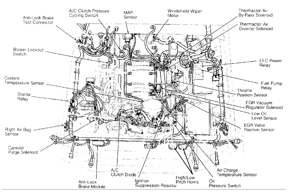 1990 lincoln town car engine diagram - wiring diagrams auto trace-join -  trace-join.moskitofree.it  moskitofree.it