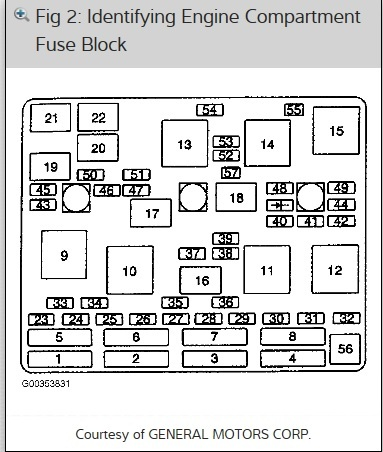 2002 chevrolet malibu fuse box relays i need to know. Black Bedroom Furniture Sets. Home Design Ideas